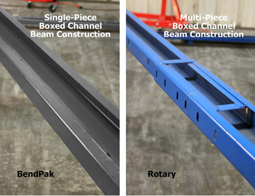 Rotary Top Beam Construction